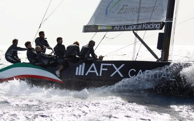 AFX CAPITAL RACING TEAM (ITA 7) TRAINING